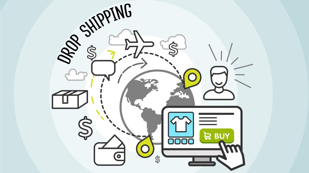 Getting Right Help to Start Your Dropshipping Business